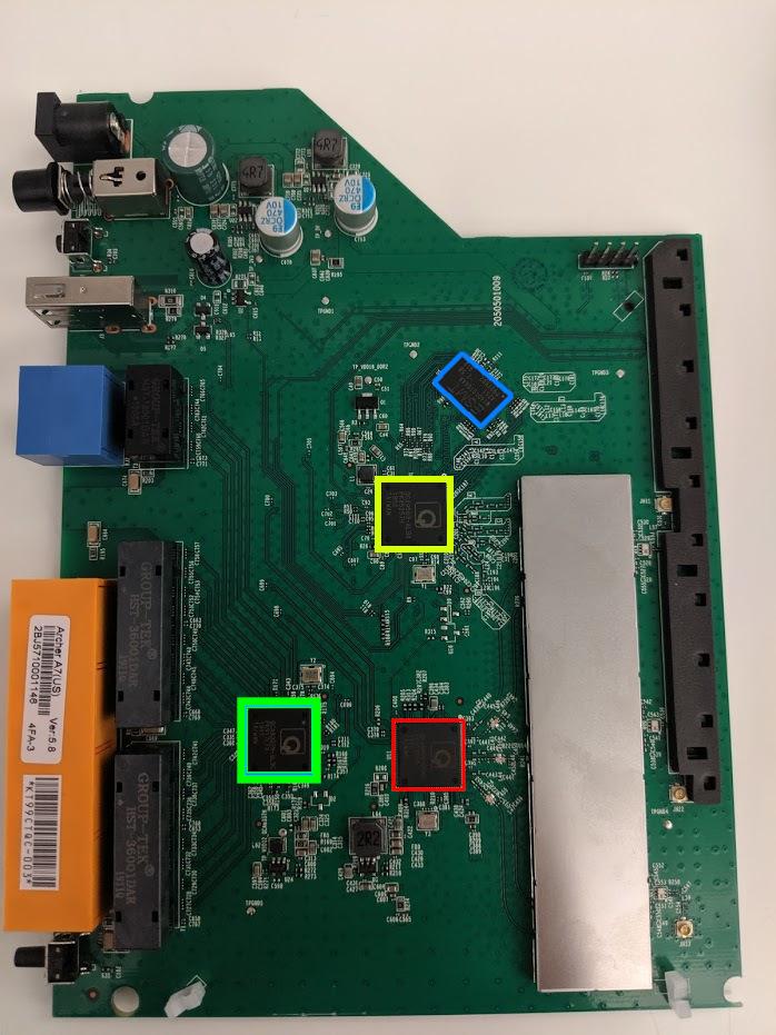 Router PCB Board