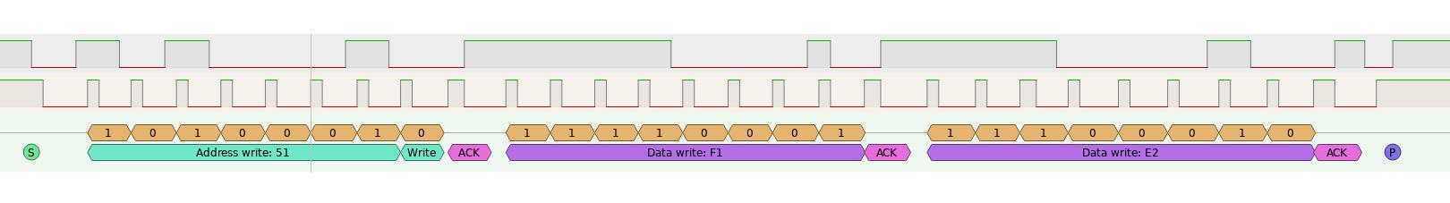 I2C Packet 2